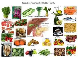 avoid biliary colic with amazing foods for a healthy gallbladder
