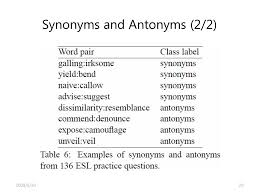 antonyms for isolation a approach to analogies synonyms antonyms and