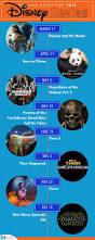 best 20 disney movie release dates ideas on pinterest u2014no signup