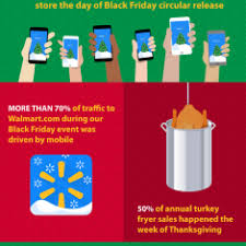walmart delivers deals availability and simplicity on black friday