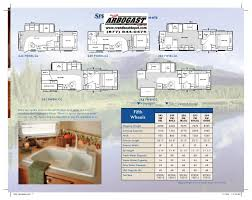 Springdale Rv Floor Plans 2007 Keystone Springdale Brochure Ohio