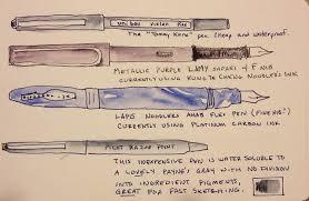 scribbling with spirit start sketching now