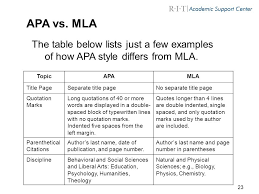 how to cite a table in apa cite thesis ama term paper help