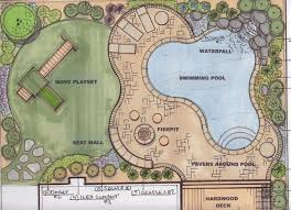 Landscape Ideas For Backyards With Pictures by Impressive Landscape Design Plans Backyard Landscape Awesome
