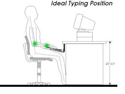Computer Desk Posture Cuergo Neutral Posture Typing