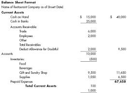 balance sheet format of restaurant in excel trainingables