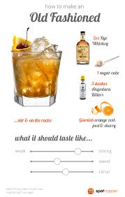 1 of 20 the old fashioned essential to any mad men themed party