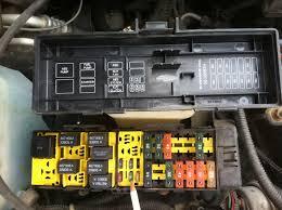 96 jeep cherokee fuse box 96 jeep cherokee engine fuse box