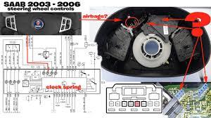saab wiring schematics saab wiring diagram wiring diagram and