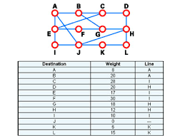 what is routing table hierarchical routing how routing algorithms work howstuffworks