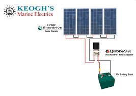 solar panel system wiring diagram diagrams database series