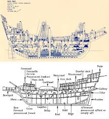 cross section of a pirate ship with details 1248x1364
