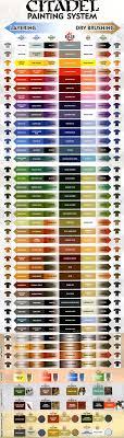 tutorial painting guide citadel painting chart full