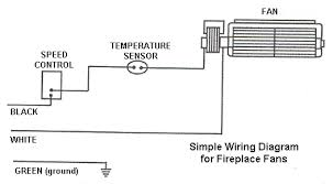 Fireplace Installation Instructions by Rotom Fireplace Pellet Stove Woodstove Replacement Blowers
