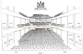 National Theatre Floor Plan The Old Vic Theatre The Cut London Se1