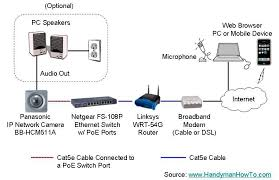 cat5e poe wiring diagram wiring diagram and schematic diagram images