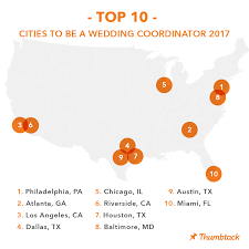 where wedding jobs are in 2017 thumbtack journal