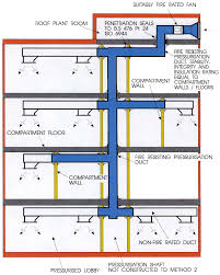 fire rated exhaust fan enclosures fire rated and smoke outlet ductwork