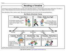reading a timeline 1st 3rd grade worksheet lesson planet