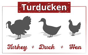 the history of the infamous thanksgiving turducken