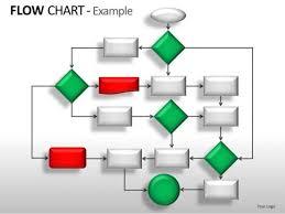 Flow Diagram Template Powerpoint process flow diagram ppt template powerpoint process flow chart