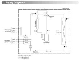 pricalomli split air conditioner diagram