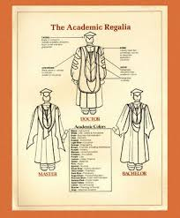 academic robes why do we still wear academic regalia erica s