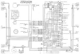 dodge truck wiring diagrams dodge wiring diagrams instruction