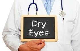 Can Lasik Cause Blindness Can Smoking Affect Lasik Surgery Recovery U2013 Dr John Goosey
