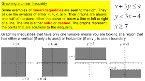 chapter 3 section 3 7 graphing linear inequalities ppt download