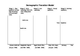 demographic transition model activity worksheet by robert u0027s