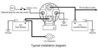 yamaha golf cart wiring diagram 48 volt u2013 the wiring diagram