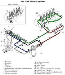 2006 land rover lr3 radio wiring diagram free wiring diagrams