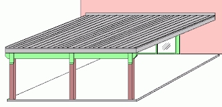 How To Make A Wooden Patio How To Build A Wood Patio Cover Crafts Home