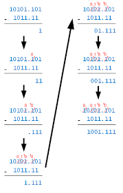 binary subtraction exploring binary