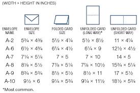 invitation envelople size chart