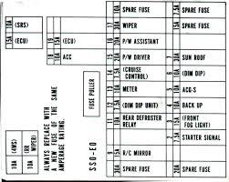 xt225 wiring diagram 1996 gem e825 wiring diagram
