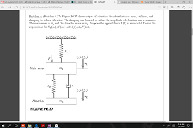 figure p6 37 shows a type of vibration absorber th chegg com