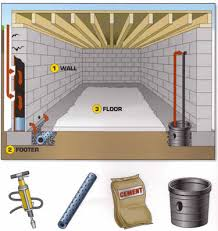 Basement Humidity - basement waterproofing everdry