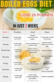 tasty diet plans recipes on pinterest food plan healthy grocery
