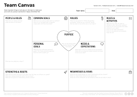 simple business model template team canvas get your team on the same page