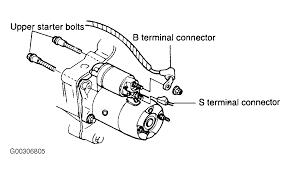 1998 kia engine diagram 1998 wiring diagrams instruction