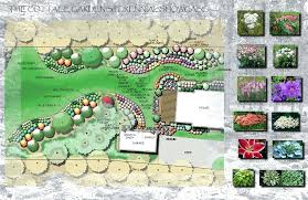 Country Cottage Garden Ideas Cottage Garden Idea 3 Garden Design Ca Cottage Courtyard Garden