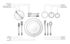 Formal Table Setting Diagram List Of Synonyms And Antonyms Of The Word Informal Place Setting