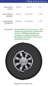 Tire Conversion Chart Motorcycle Tire Size Calculator Android Apps On Google Play