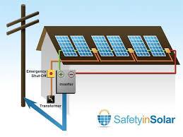 safetyinsolar solar panel isolation system solar choice