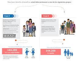 bono marzo chile 2016 bono invierno revisa si eres beneficiario aporte familiar permanente