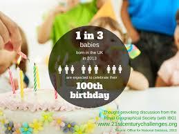 Challenge Uk Uk Ageing Population 21st Century Challenges