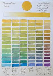 adding neutral tint to your watercolours to make luminous and rich