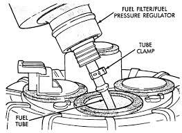 dodge durango fuel filter repair guides fuel filter removal installation autozone com